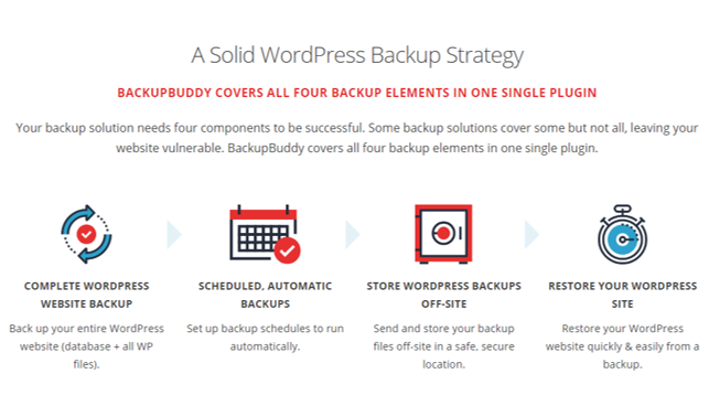 explanation of the content of backup plugin